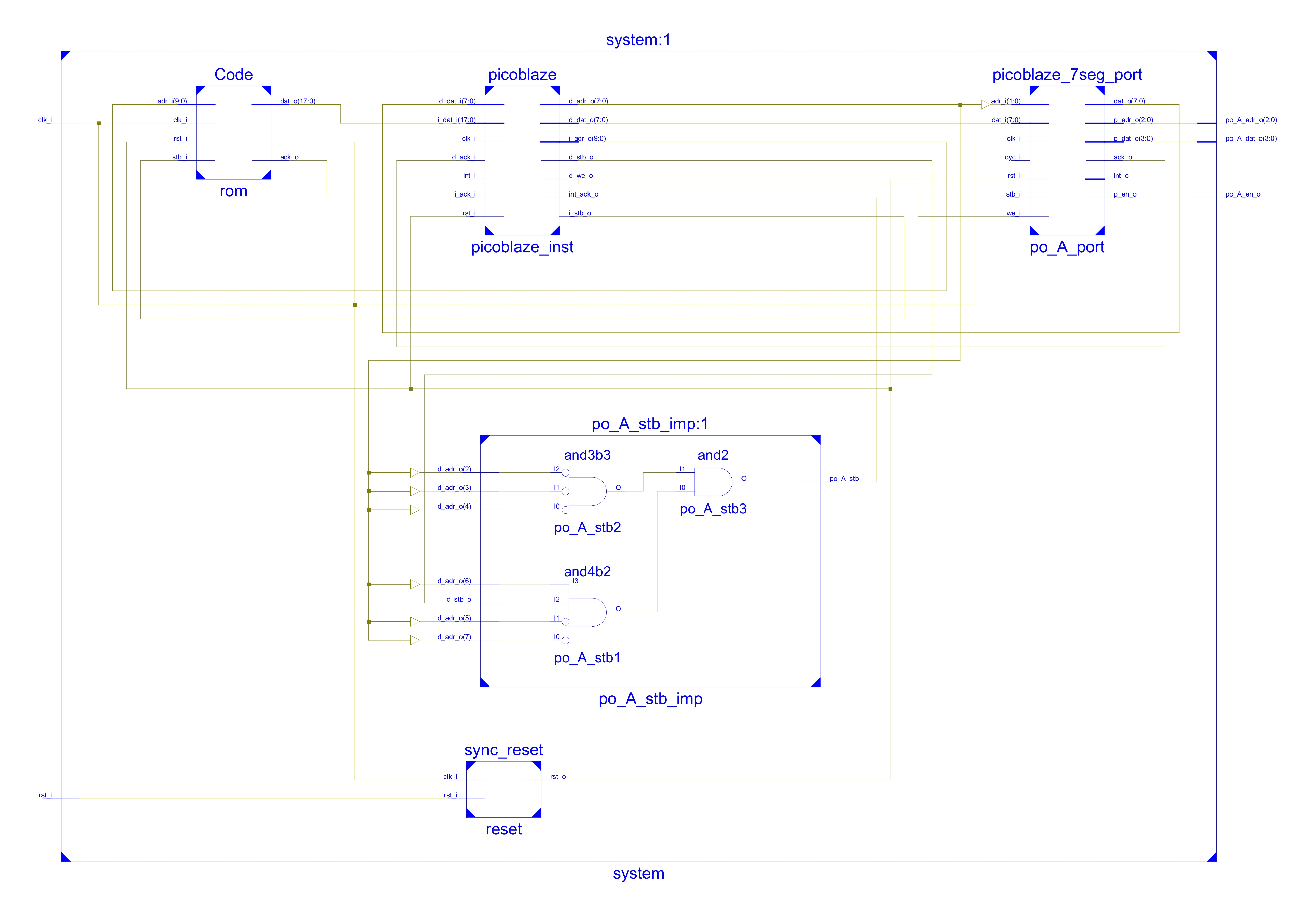 Picobomb Figure 16 The Circuit Schematic Diagram For 4bit Binary Counter Port A Architecture Block Top Rtl Bottom