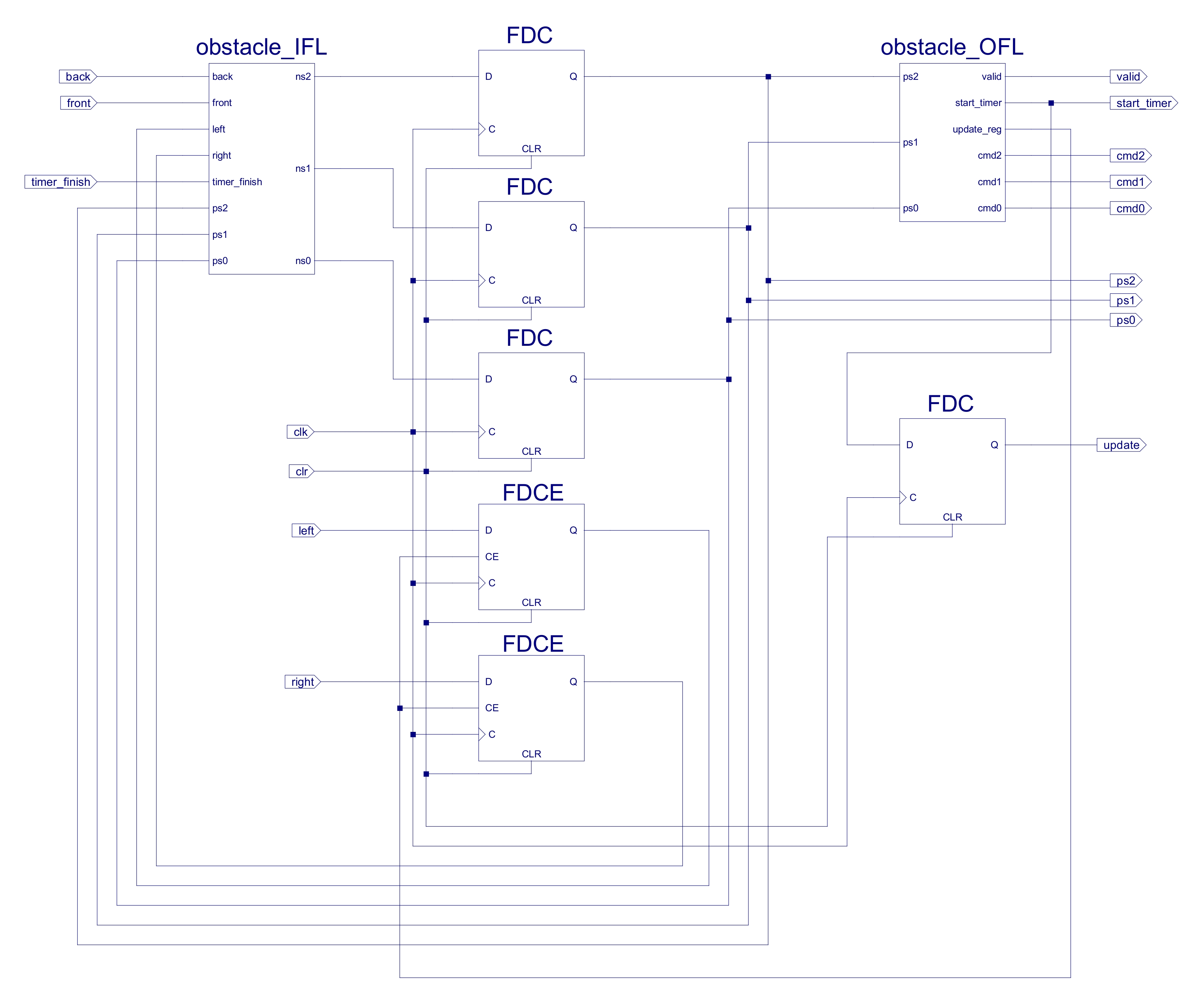 Robocockroach Lm555 Electronics Schematic Diagram Two Stage Time Delay Circuit Part 29 The Symbol Fdc Is A D Type Flip Flop Hardware Requirements Inside Cpld Are Listed In Figure 18 Initial Testing Was Performed Using